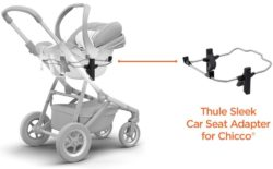 Thule car seat adapter with stroller showing that the adapter is recalled over a fall hazard